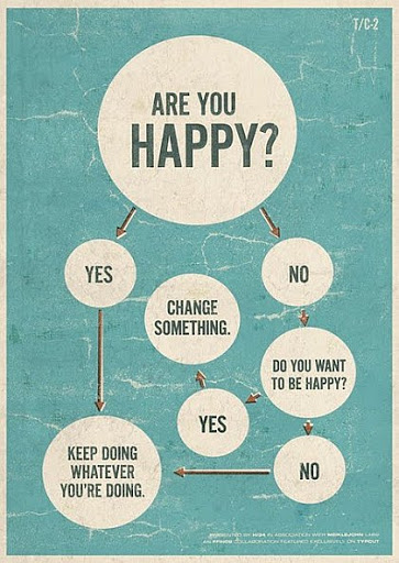 Are You Happy Quotes